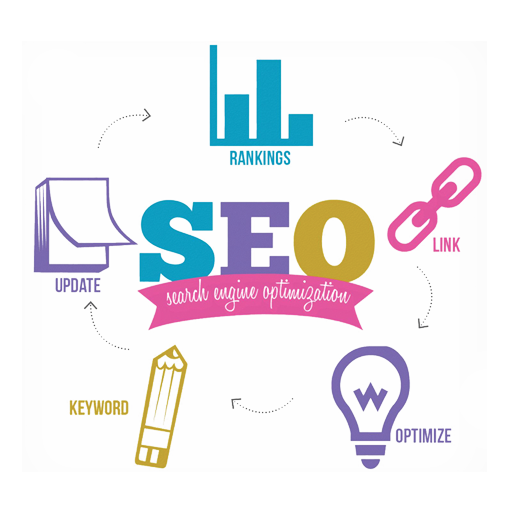 Seo y Marketing en Internet